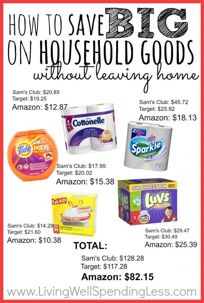 Here are just a few of the savings you can find on household goods by shopping on Amazon.