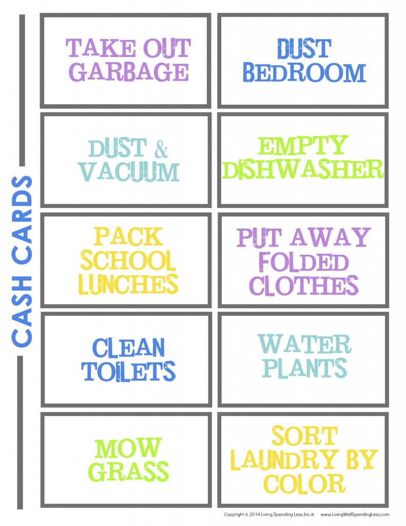 This is a graphic of Printable Chore Cards intended for allowance