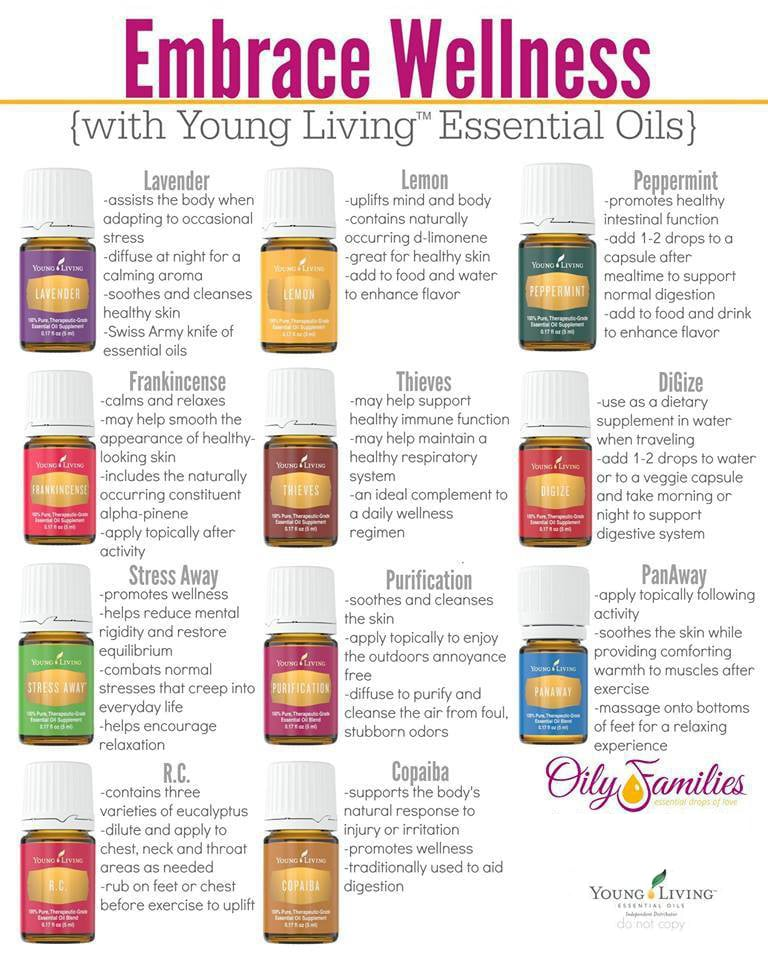 Embrace Wellness with Young Living Essential Oils: Essential Oil Guide