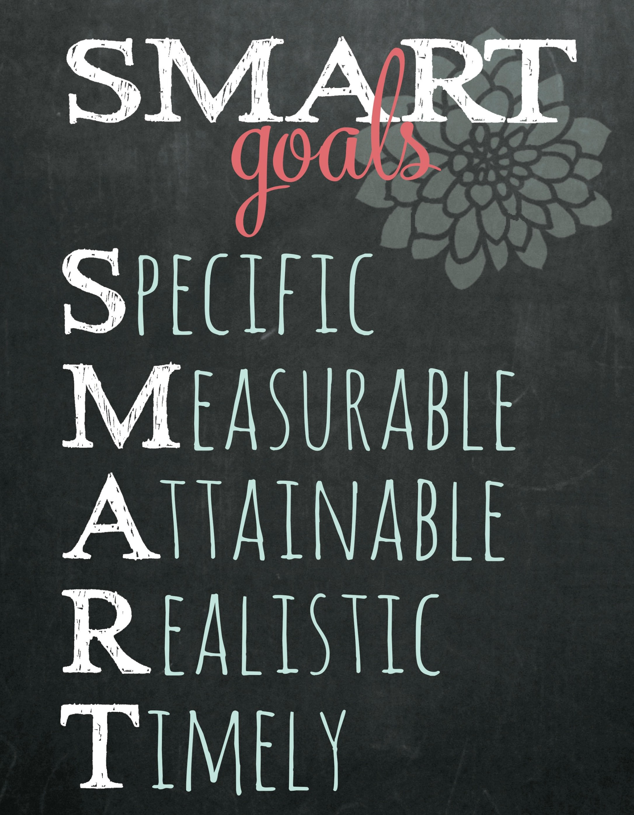 Motivated people set SMART goals that are reachable and helpful.