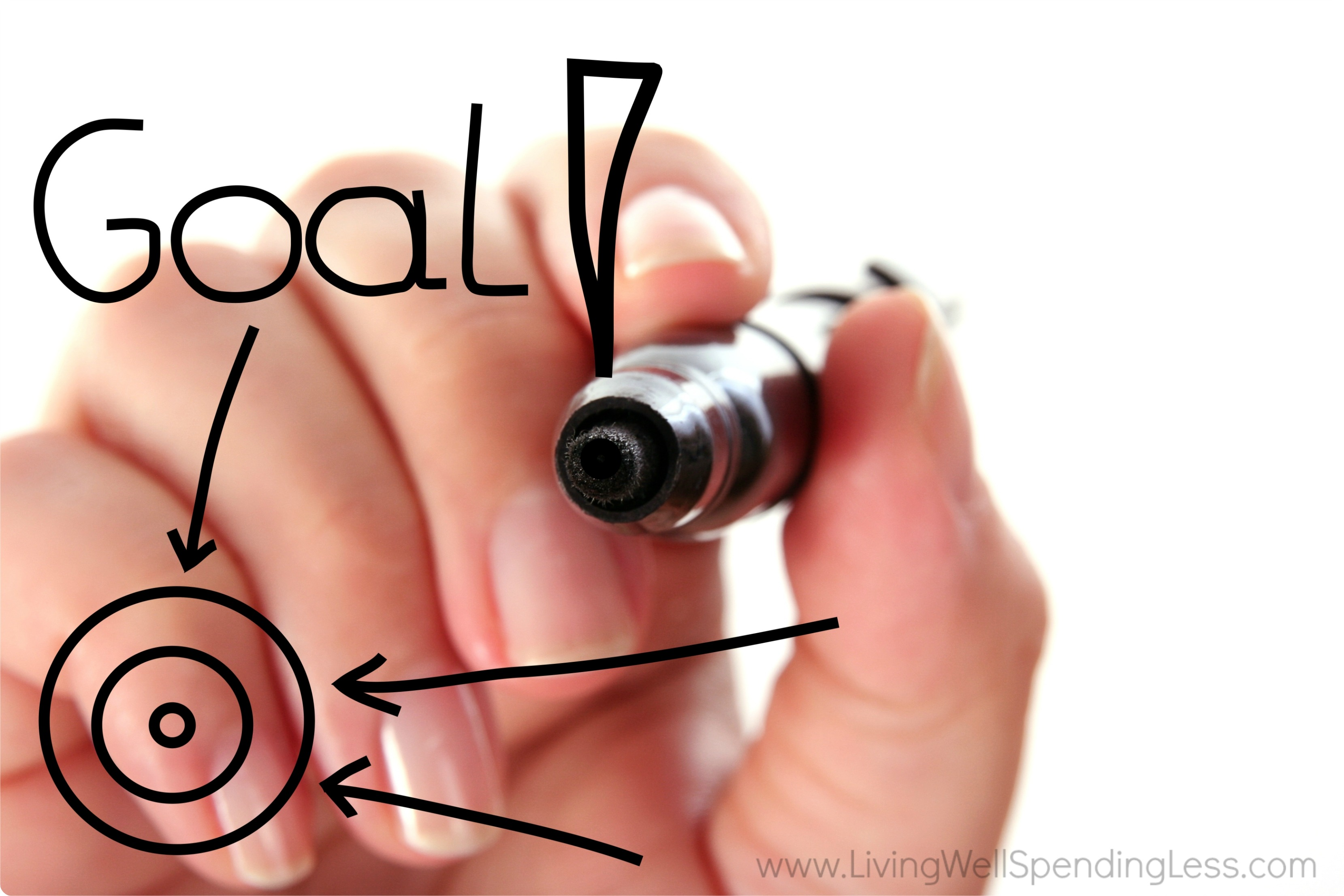 Setting financial goals is important for establishing good money habits.