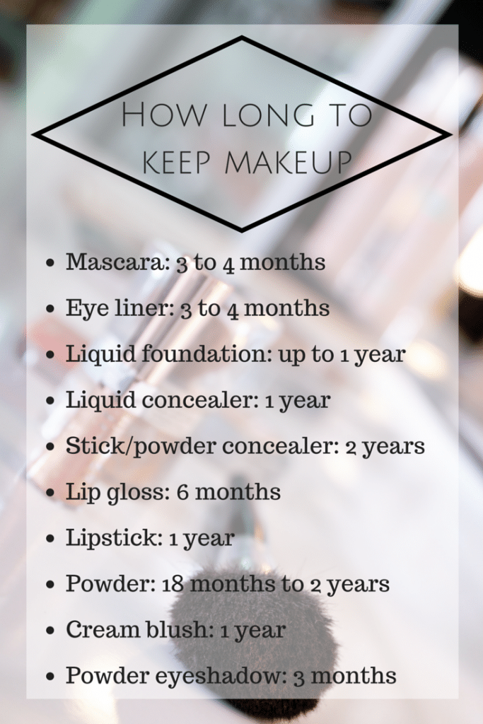 How long to keep makeup: mascara, eye liner, foundation, concealer, gloss, lipstick, powder, eye shadow and blush.