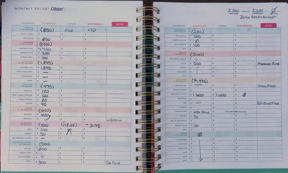 I love the monthly budget checker in the Living Well Planner.