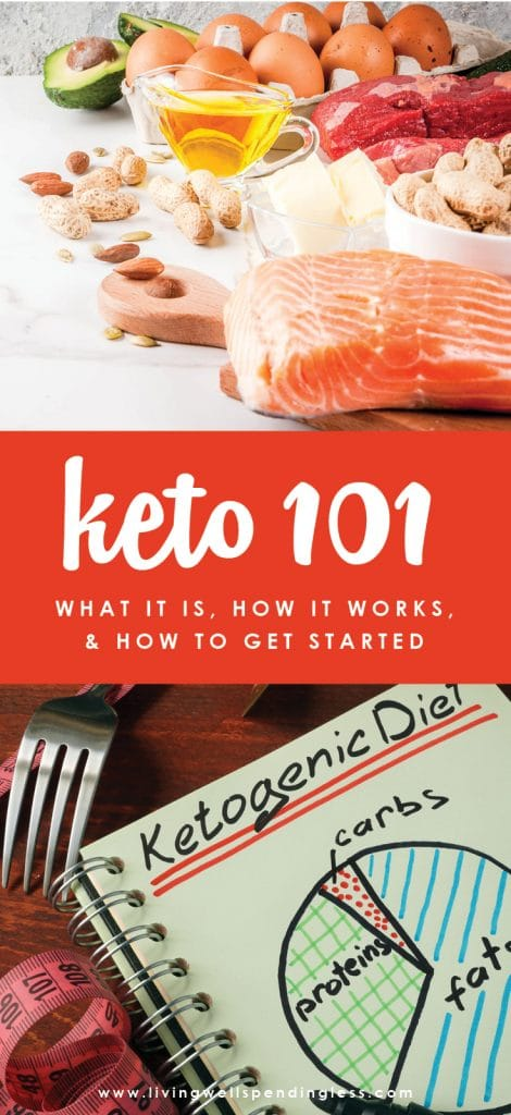 Curious about the Keto Diet? What is it, is it safe, and is it possible to keep up long-term? Can kids do it, too? Don't miss this comprehensive post that explains everything you need to know to find out if the ketogenic way of eating is the right fit for you!